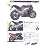 Silmotor/QuatD/Marving für RSV4, RSV Mille bis 2003 und Tuono bis 2004