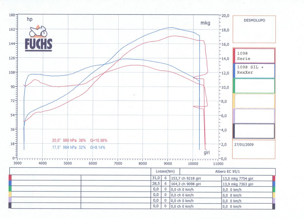 rexxer user ducati ia tuning kämna sample diagrams diagram ducati 1098 silmotor exhaust system
