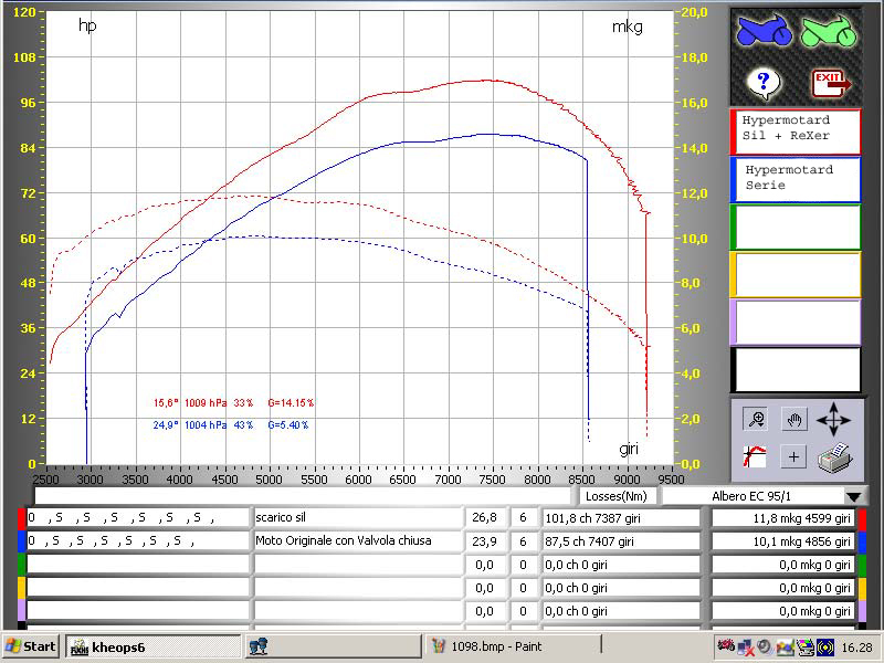rexxer user ducati ia tuning kämna diagram ducati hypermotard silmotor exhaust system