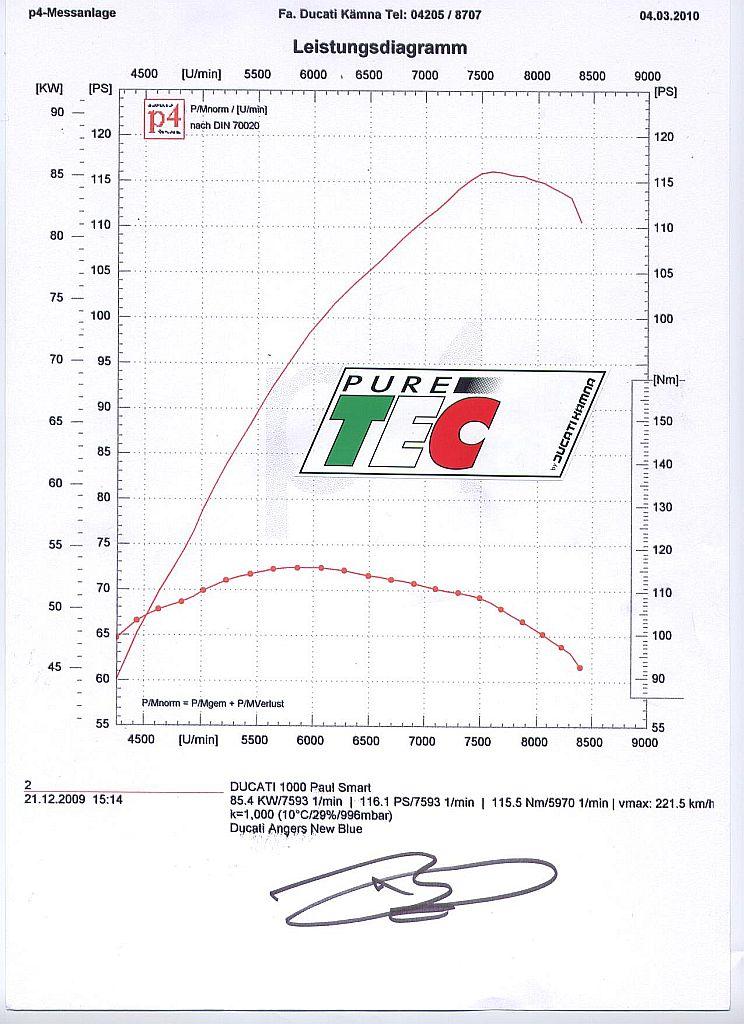 NCR New Blue Replica | Ducati & Aprilia-Tuning Kämna