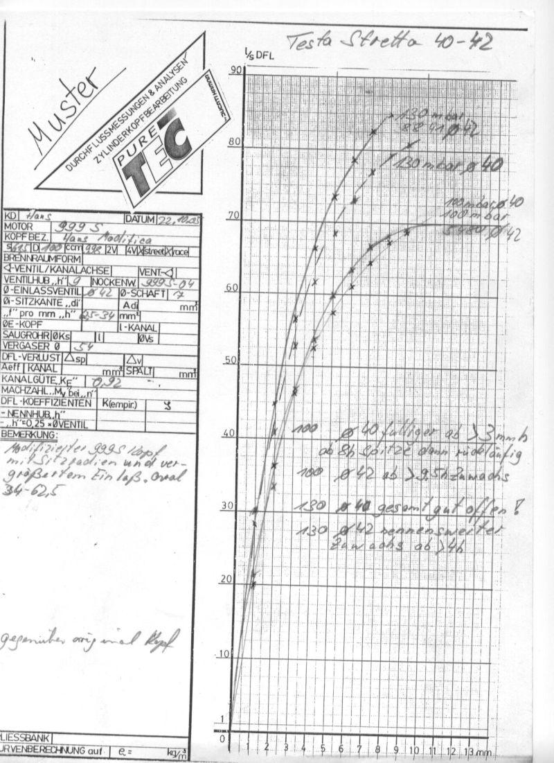 Fantastisch Diagramm Der Motorteile Bilder - Elektrische Schaltplan ...
